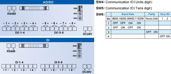 Pda 8 Channel Digital Input  Relay Output  Analog Output Module